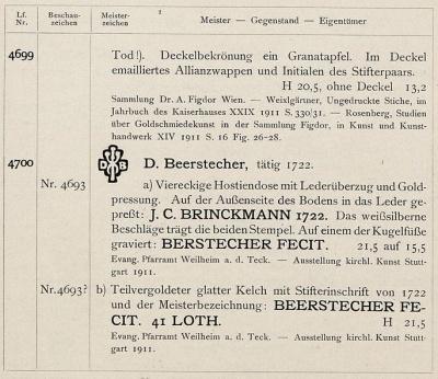 Die Merkzeichen der Nurnberger Rotschmiede Hermann P Lockner 1st Edition and DJ